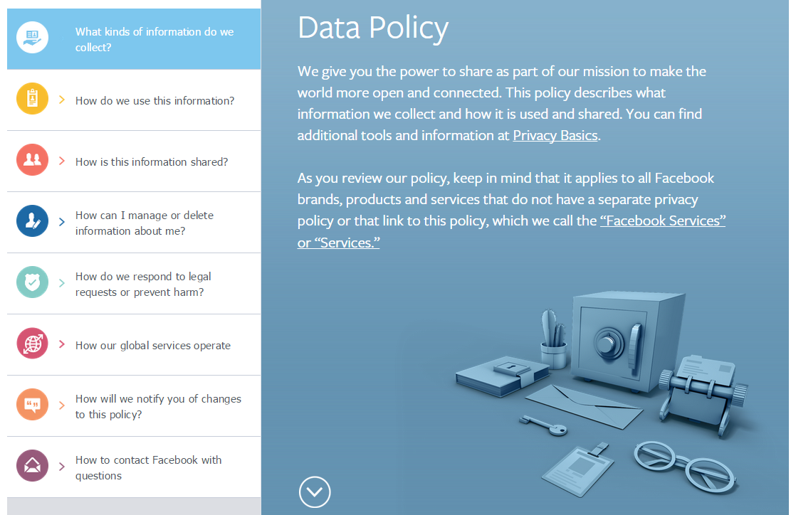 Facebook | Data Policy